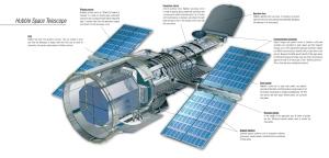 Hubble_Space_Telescope_Schematics.jpg