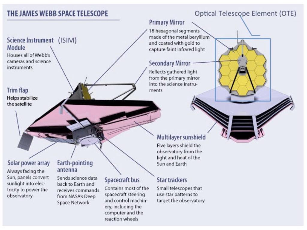 James_Webb_Space_Telescope.jpg
