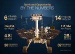 Mars_Rovers_By_The_Numbers.jpg